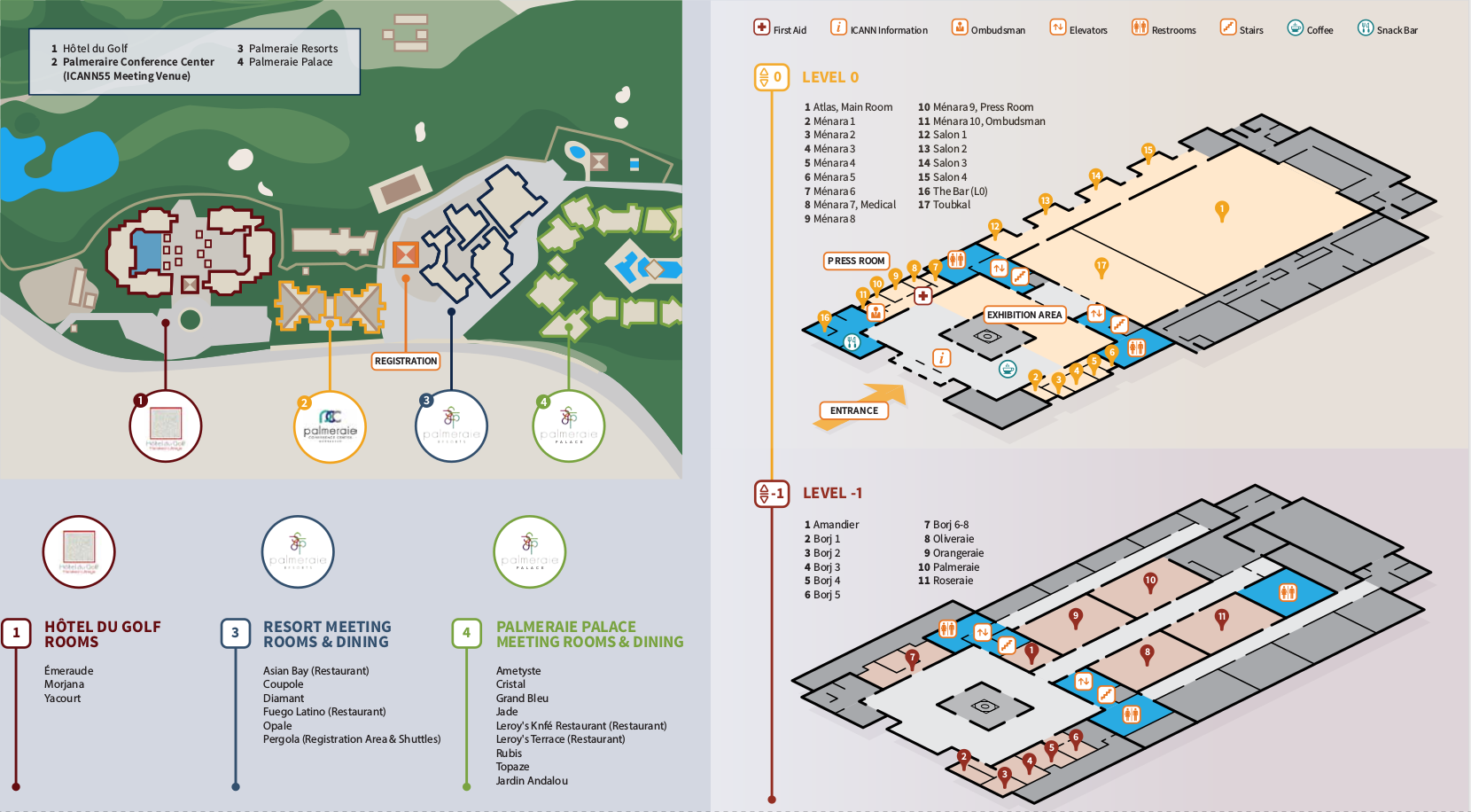 icann 55 quick guide