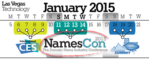 2015NamesConAndCESTiming.png